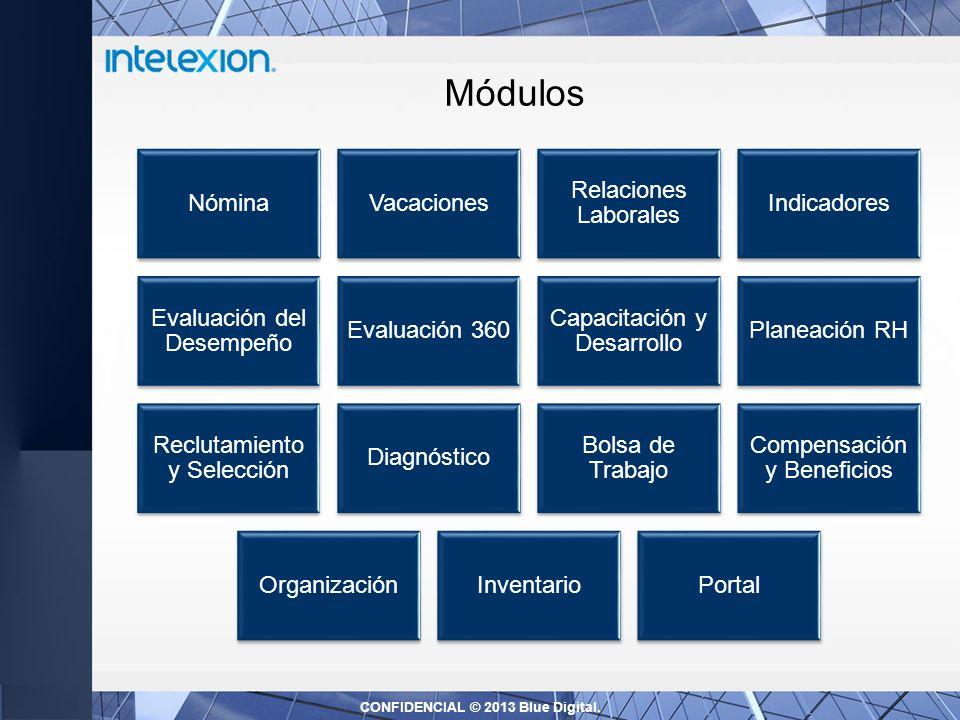 Sistema Integral de Gestión de Recursos Humanos Sistema Integral de Recursos Humanos y Nómina. Tecnología de vanguardia, 100% WEB disponible en la nub