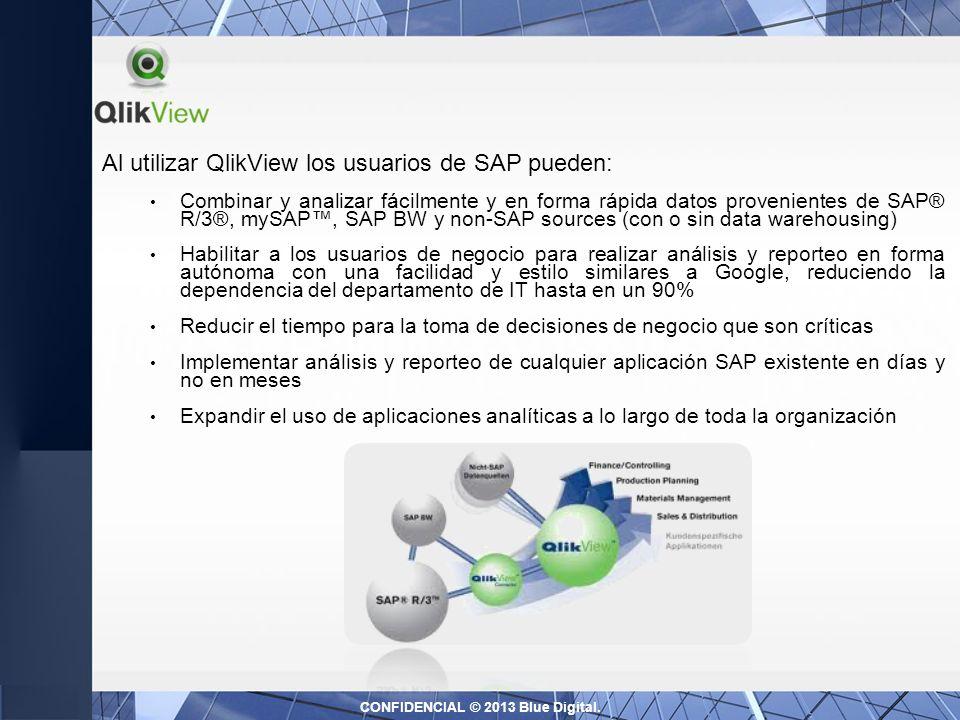 Los usuarios de SAP han intentado todo para tener acceso a sus datos: hojas de cálculo, Crystal Reports, BW, etc. Esto los ha llevado a un estado de f