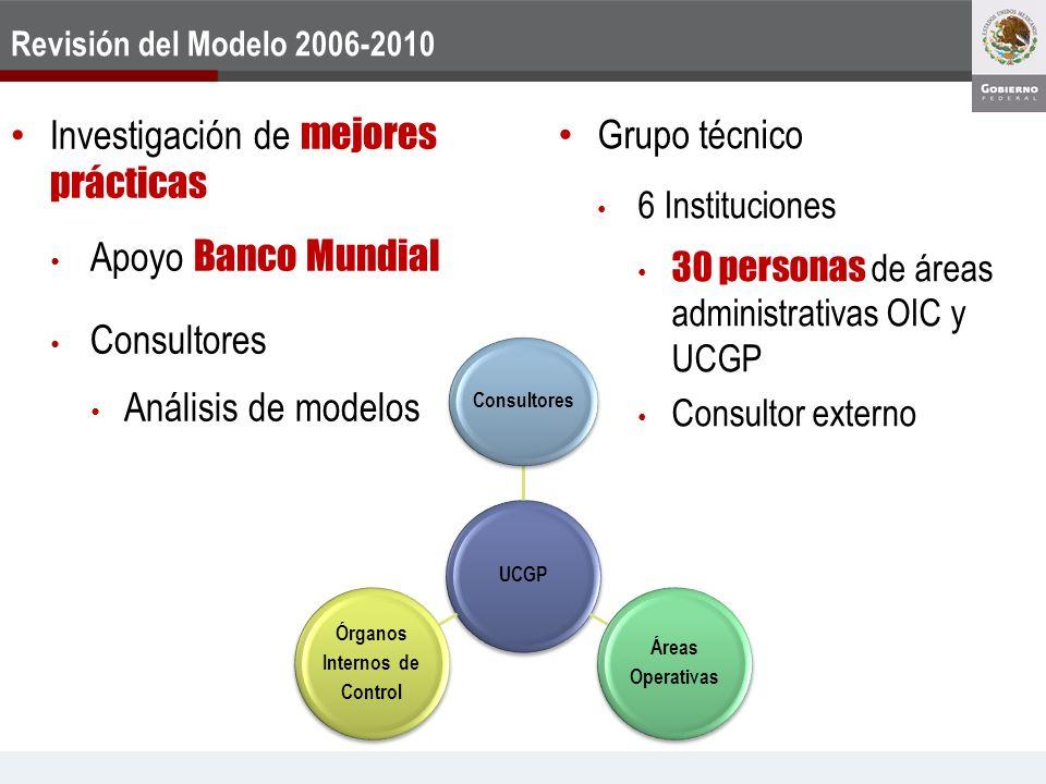 Revisión del Modelo 2006-2010 Investigación de mejores prácticas Apoyo Banco Mundial Consultores Análisis de modelos Grupo técnico 6 Instituciones 30