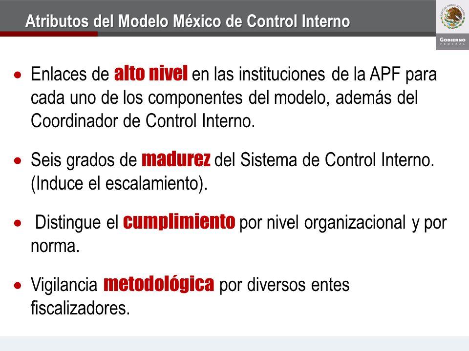 Atributos del Modelo México de Control Interno Enlaces de alto nivel en las instituciones de la APF para cada uno de los componentes del modelo, ademá