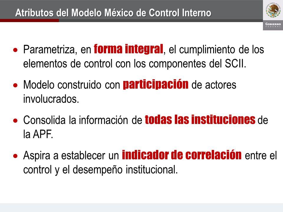 Atributos del Modelo México de Control Interno Parametriza, en forma integral, el cumplimiento de los elementos de control con los componentes del SCI