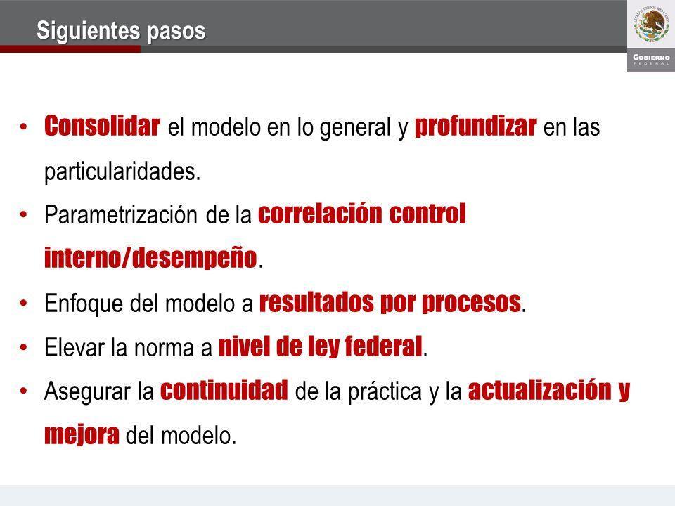 Consolidar el modelo en lo general y profundizar en las particularidades. Parametrización de la correlación control interno/desempeño. Enfoque del mod
