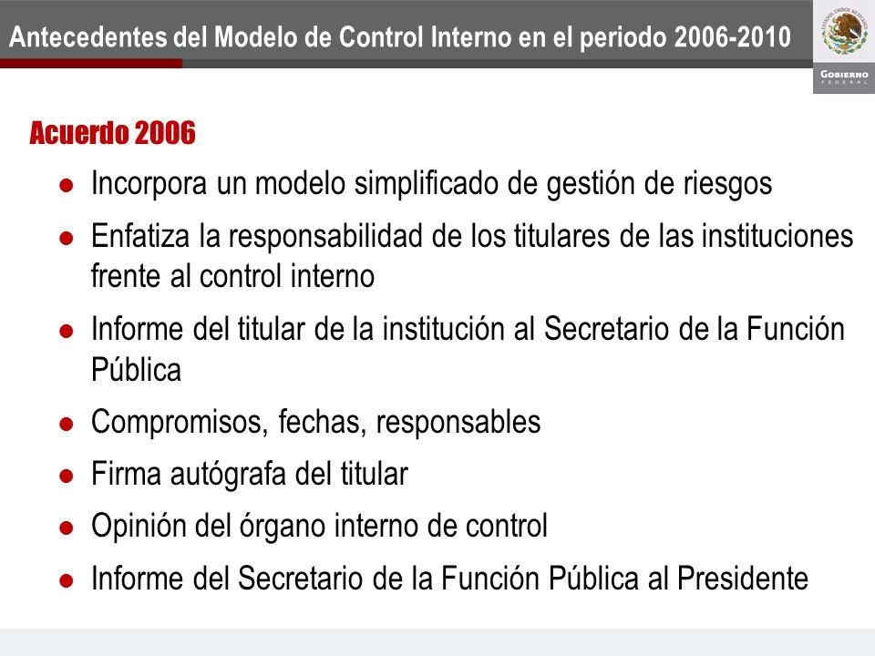 Antecedentes del Modelo de Control Interno en el periodo 2006-2010 Acuerdo 2006 Incorpora un modelo simplificado de gestión de riesgos Enfatiza la res