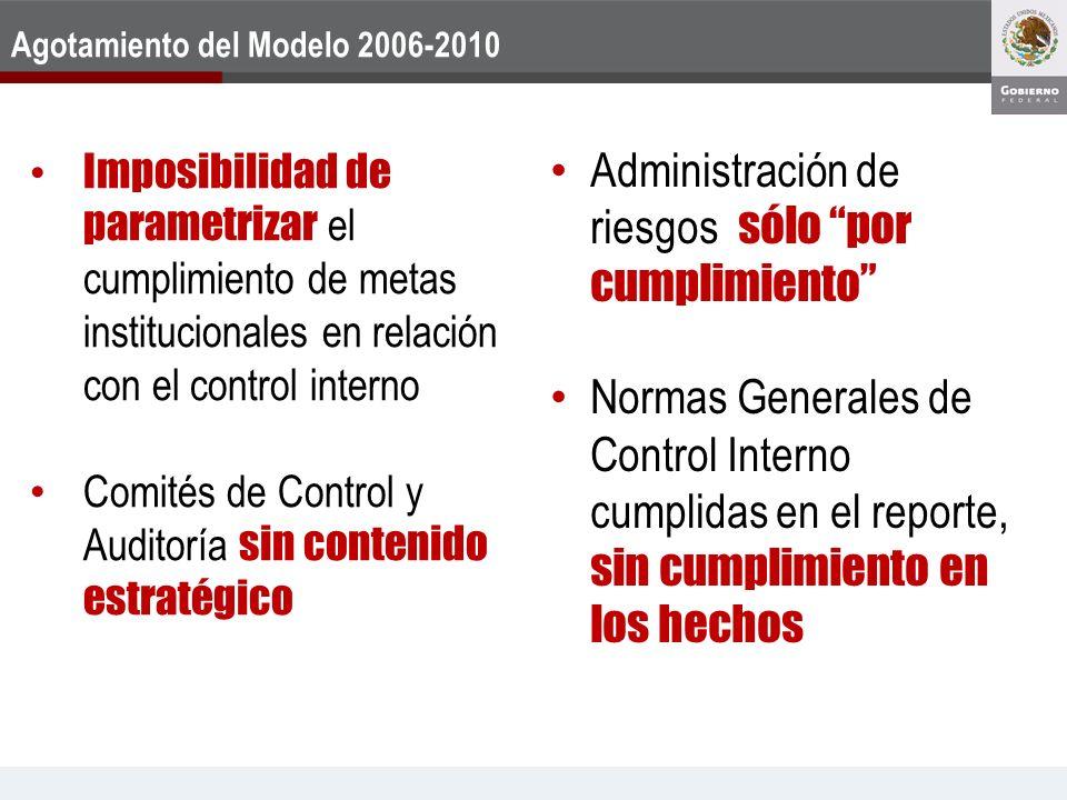 Agotamiento del Modelo 2006-2010 Imposibilidad de parametrizar el cumplimiento de metas institucionales en relación con el control interno Comités de