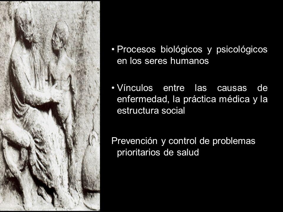 Procesos biológicos y psicológicos en los seres humanos Vínculos entre las causas de enfermedad, la práctica médica y la estructura social Prevención y control de problemas prioritarios de salud