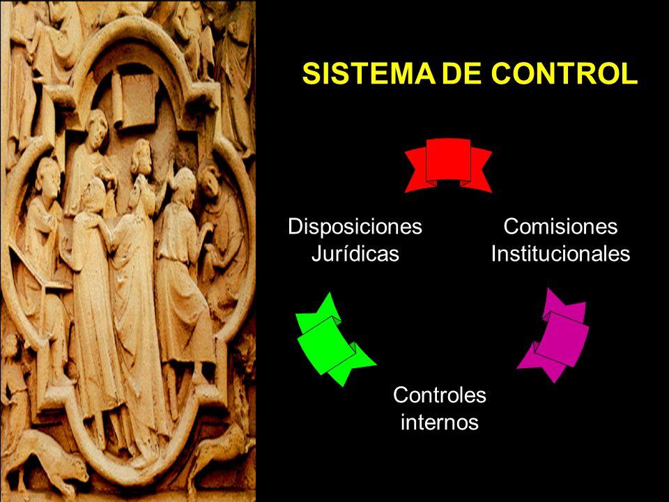 Disposiciones Jurídicas Comisiones Institucionales Controles internos SISTEMA DE CONTROL