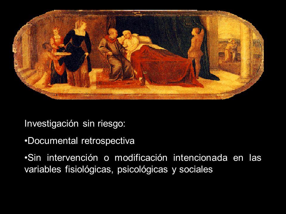 Investigación sin riesgo: Documental retrospectiva Sin intervención o modificación intencionada en las variables fisiológicas, psicológicas y sociales