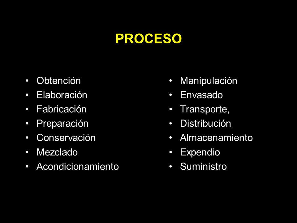 PROCESO Obtención Elaboración Fabricación Preparación Conservación Mezclado Acondicionamiento Manipulación Envasado Transporte, Distribución Almacenamiento Expendio Suministro