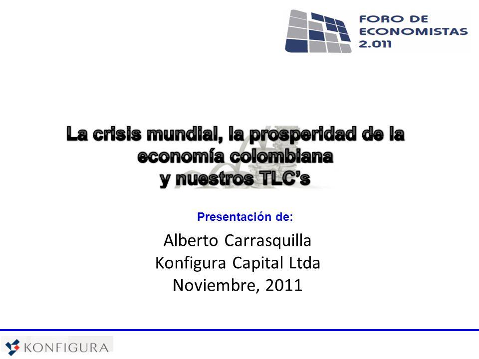 Alberto Carrasquilla Konfigura Capital Ltda Noviembre, 2011 Presentación de: