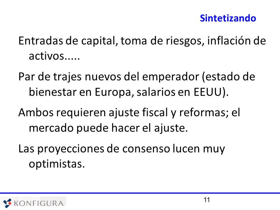 11 Sintetizando Entradas de capital, toma de riesgos, inflación de activos..... Par de trajes nuevos del emperador (estado de bienestar en Europa, sal