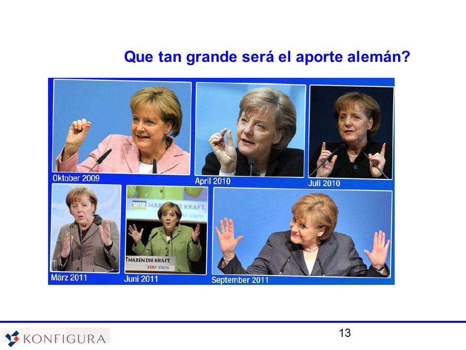13 Que tan grande será el aporte alemán?
