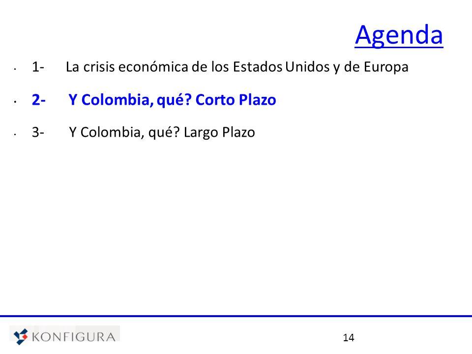14 Agenda 1- La crisis económica de los Estados Unidos y de Europa 2- Y Colombia, qué? Corto Plazo 3- Y Colombia, qué? Largo Plazo