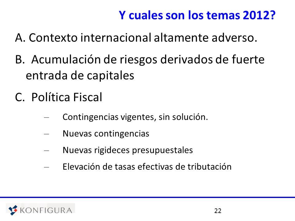 22 Y cuales son los temas 2012? A. Contexto internacional altamente adverso. B. Acumulación de riesgos derivados de fuerte entrada de capitales C. Pol