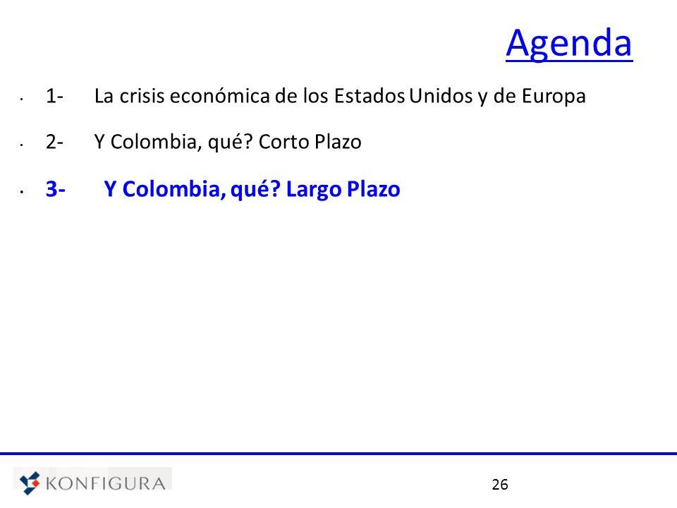 26 Agenda 1- La crisis económica de los Estados Unidos y de Europa 2- Y Colombia, qué? Corto Plazo 3- Y Colombia, qué? Largo Plazo