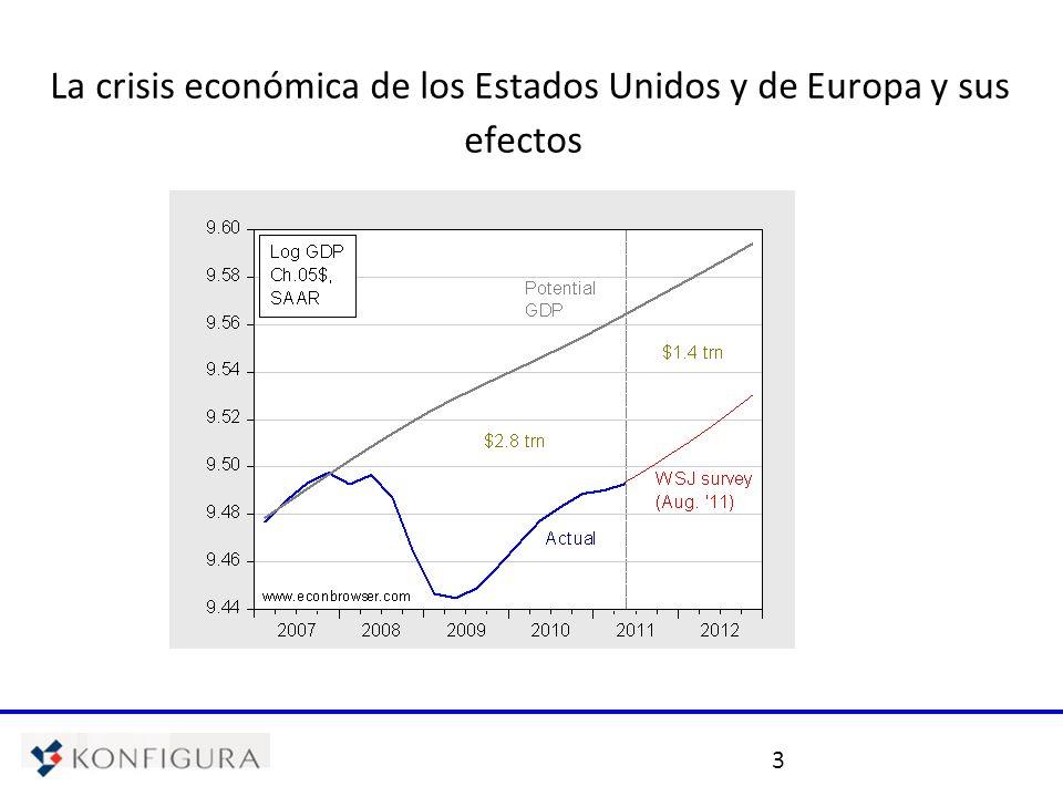 4 Fuente: Silvia&Watt (2011) Long Term Unemployment, Wells Fargo Securities, Sept.8 Long Term Unemployment