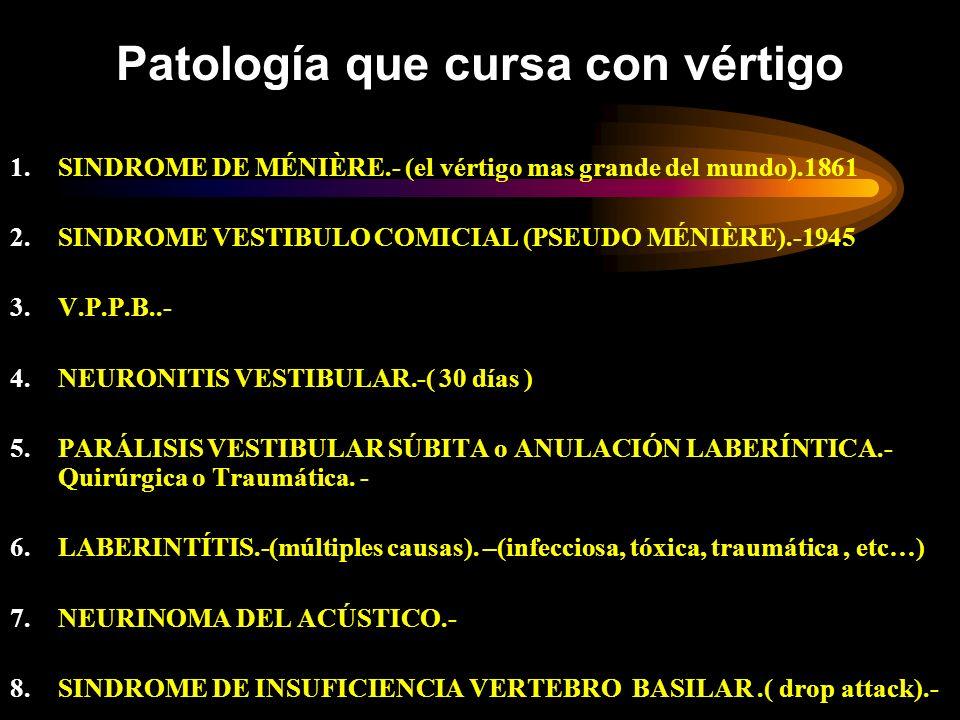 Patología que cursa con vértigo 1.SINDROME DE MÉNIÈRE.- (el vértigo mas grande del mundo).1861 2.SINDROME VESTIBULO COMICIAL (PSEUDO MÉNIÈRE).-1945 3.