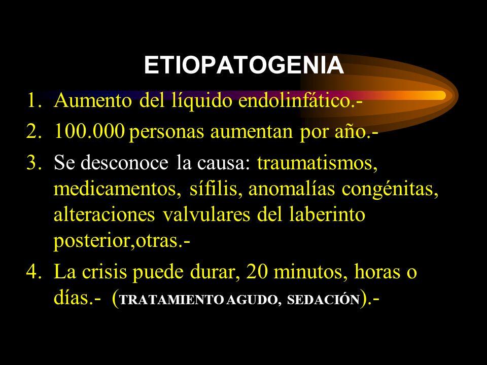 ETIOPATOGENIA 1.Aumento del líquido endolinfático.- 2.100.000 personas aumentan por año.- 3.Se desconoce la causa: traumatismos, medicamentos, sífilis