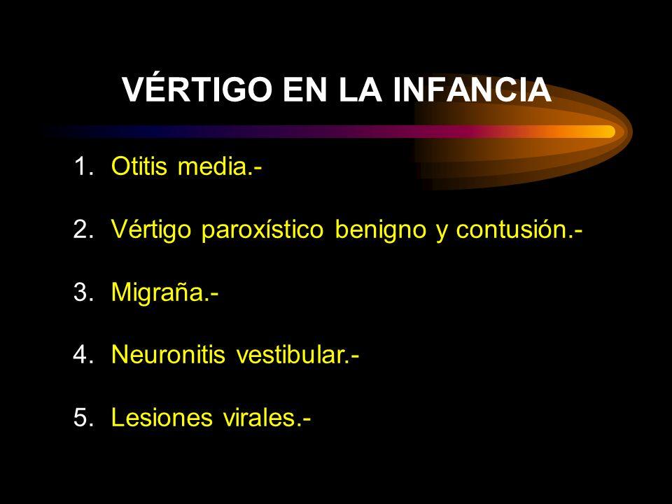 Adulto Vértigo postural Vértigo psicógeno Migraña Vestibulopatría recurrente Neuronitis vestibular Vértigo de Menière Anciano Degeneración vestíbuloce