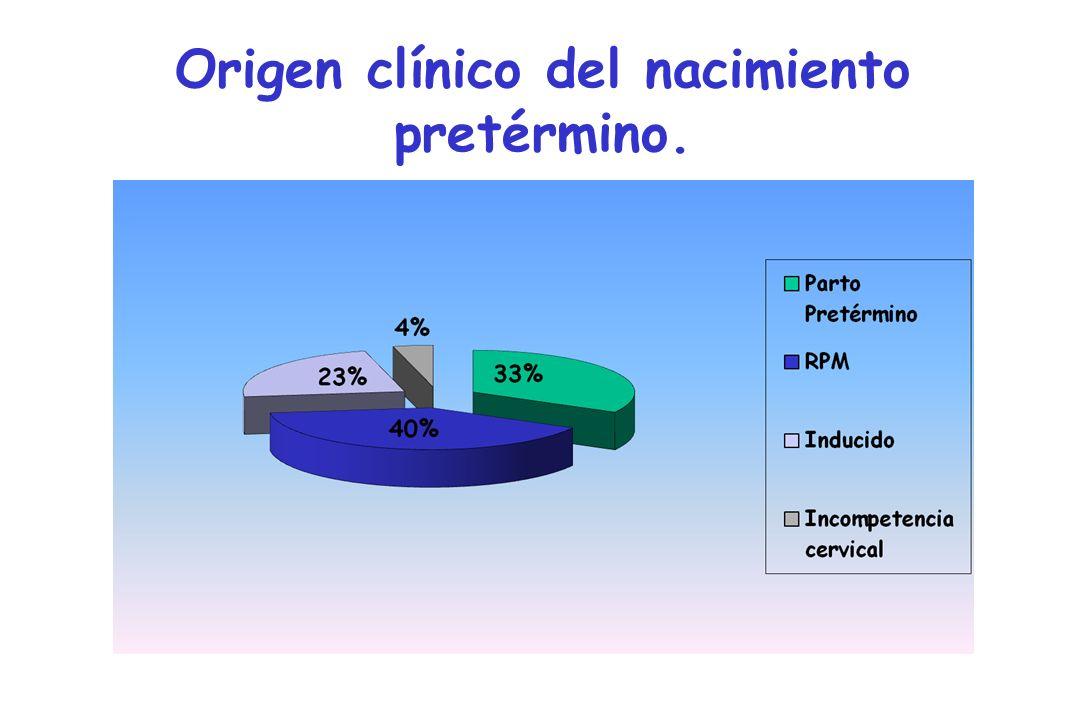 DEFINICIÓN DE AMENAZA DE PARTO PRETÉRMINO Presencia de contracciones uterinas dolorosas, efectivas y regulares en embarazos menores de 37 semanas.