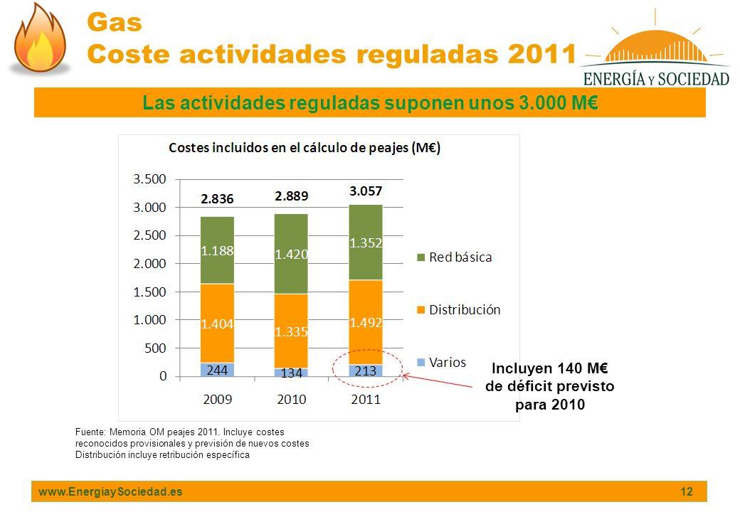 www.EnergíaySociedad.es 12 Fuente: Memoria OM peajes 2011. Incluye costes reconocidos provisionales y previsión de nuevos costes Distribución incluye