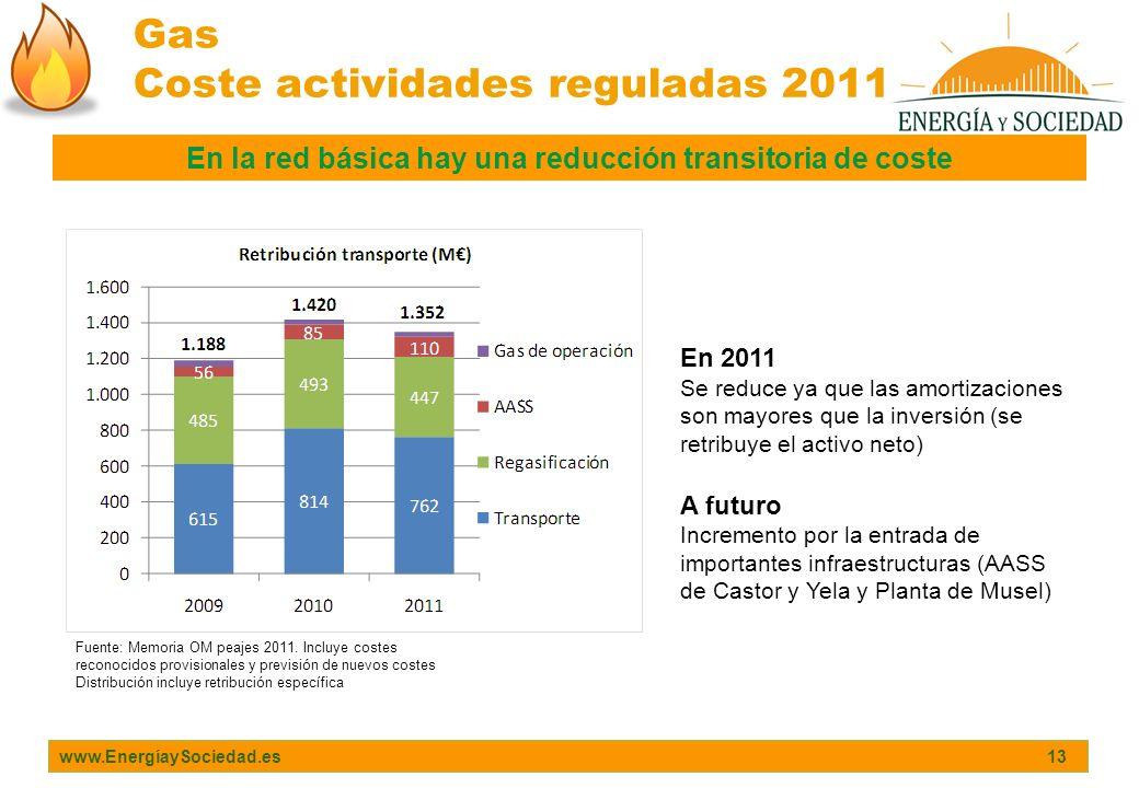 www.EnergíaySociedad.es 13 Fuente: Memoria OM peajes 2011. Incluye costes reconocidos provisionales y previsión de nuevos costes Distribución incluye