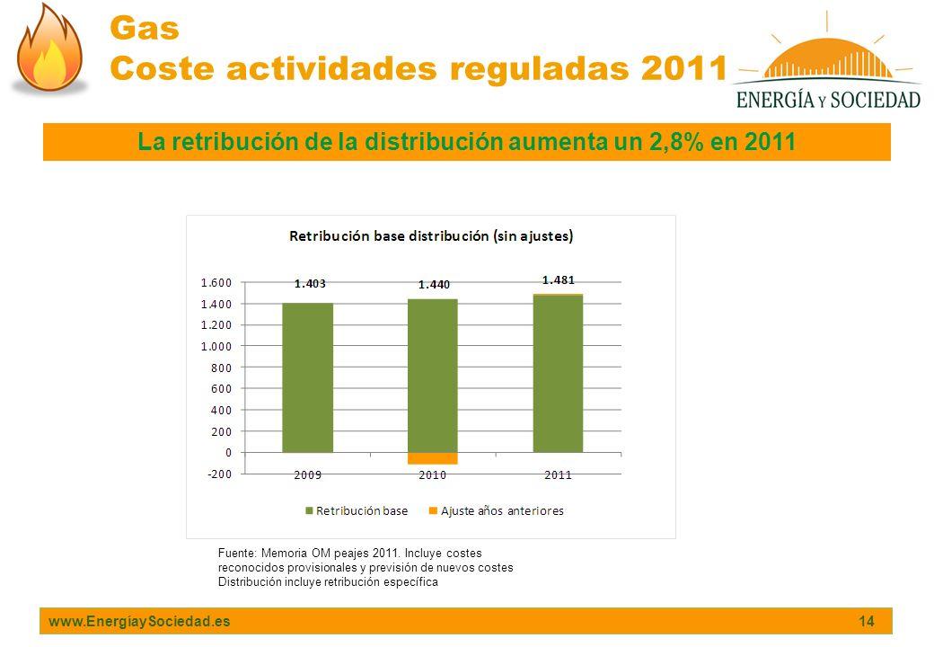 www.EnergíaySociedad.es 14 Fuente: Memoria OM peajes 2011. Incluye costes reconocidos provisionales y previsión de nuevos costes Distribución incluye