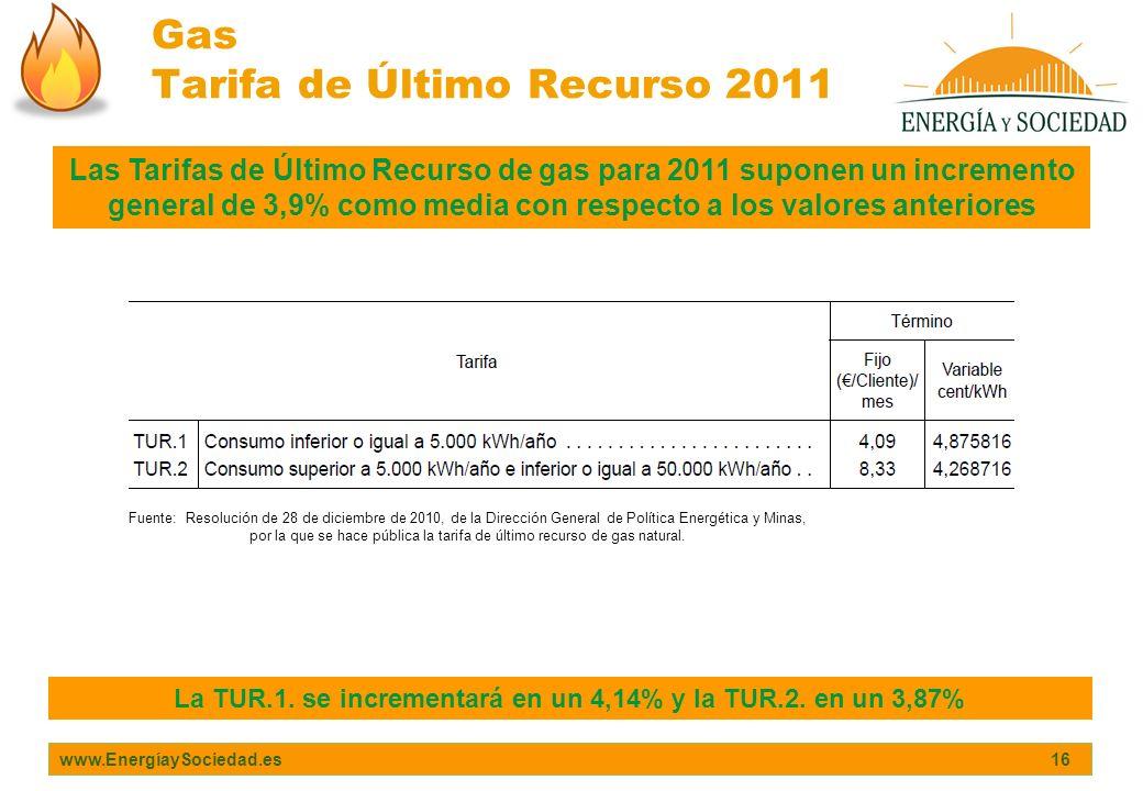 www.EnergíaySociedad.es 16 Gas Tarifa de Último Recurso 2011 Las Tarifas de Último Recurso de gas para 2011 suponen un incremento general de 3,9% como