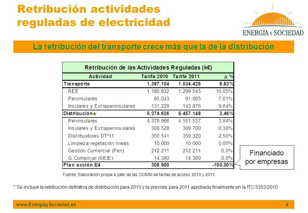 www.EnergíaySociedad.es 4 Retribución actividades reguladas de electricidad La retribución del transporte crece más que la de la distribución * Se inc