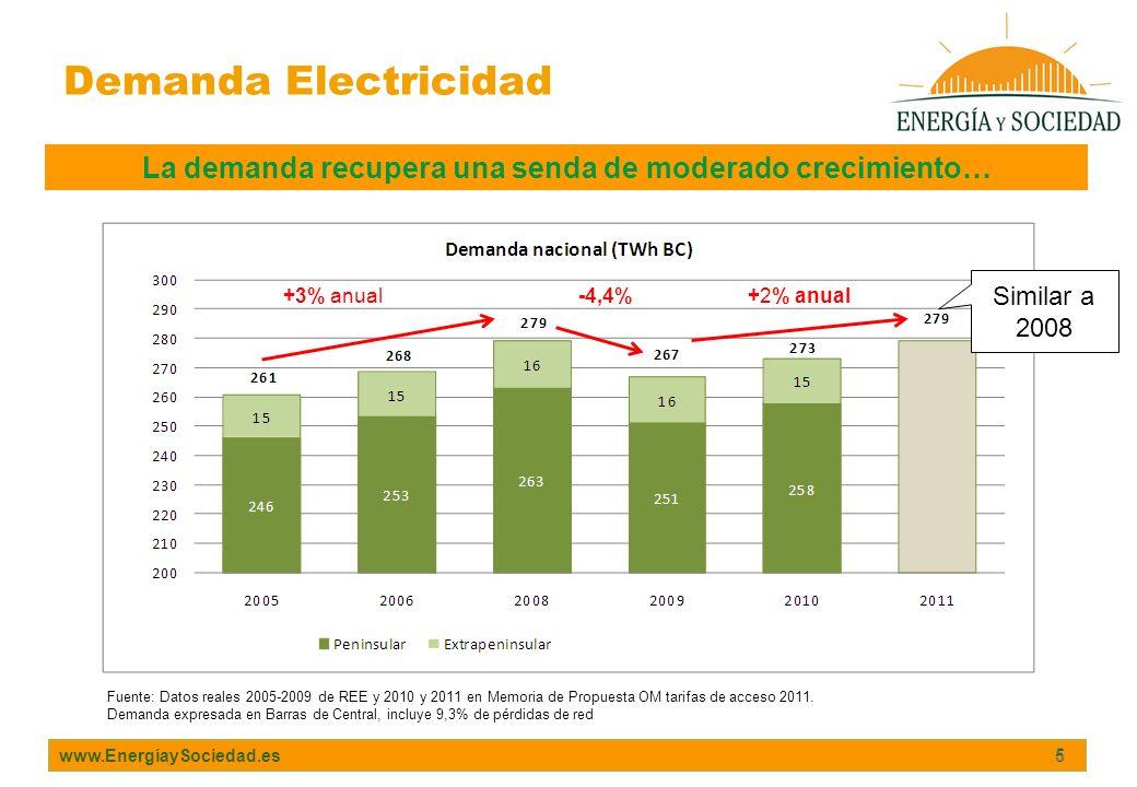 www.EnergíaySociedad.es 5 Demanda Electricidad 5 La demanda recupera una senda de moderado crecimiento… +3% anual-4,4%+2% anual Similar a 2008 Fuente:
