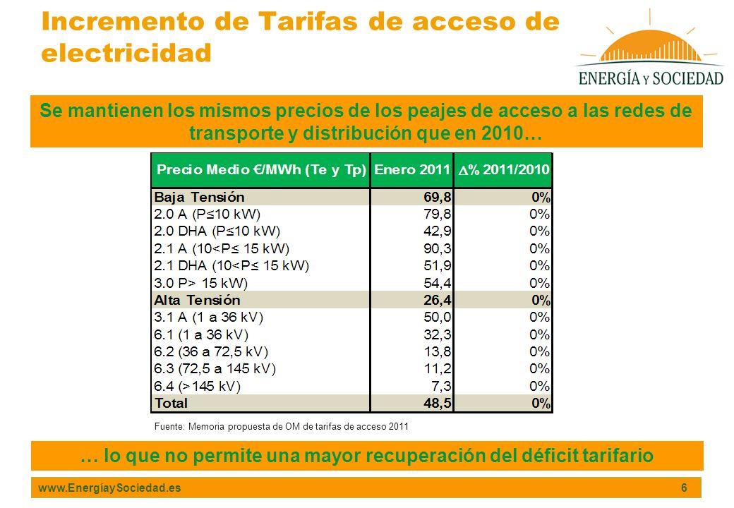 www.EnergíaySociedad.es 6 Incremento de Tarifas de acceso de electricidad Se mantienen los mismos precios de los peajes de acceso a las redes de trans