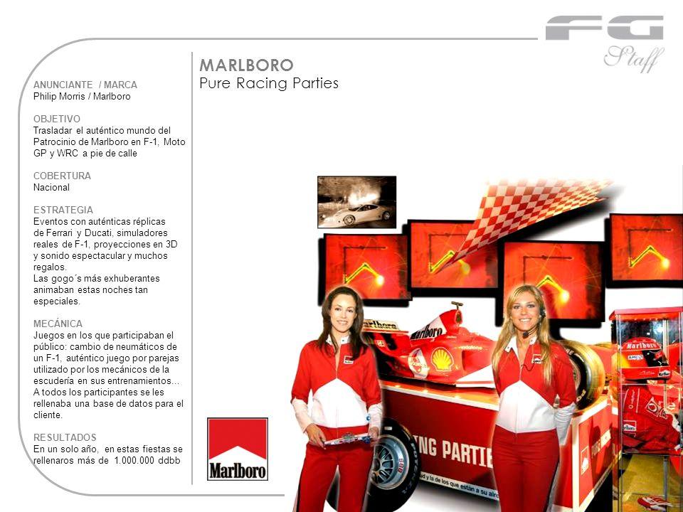 ANUNCIANTE / MARCA Philip Morris / Marlboro OBJETIVO Trasladar el auténtico mundo del Patrocinio de Marlboro en F-1, Moto GP y WRC a pie de calle COBE