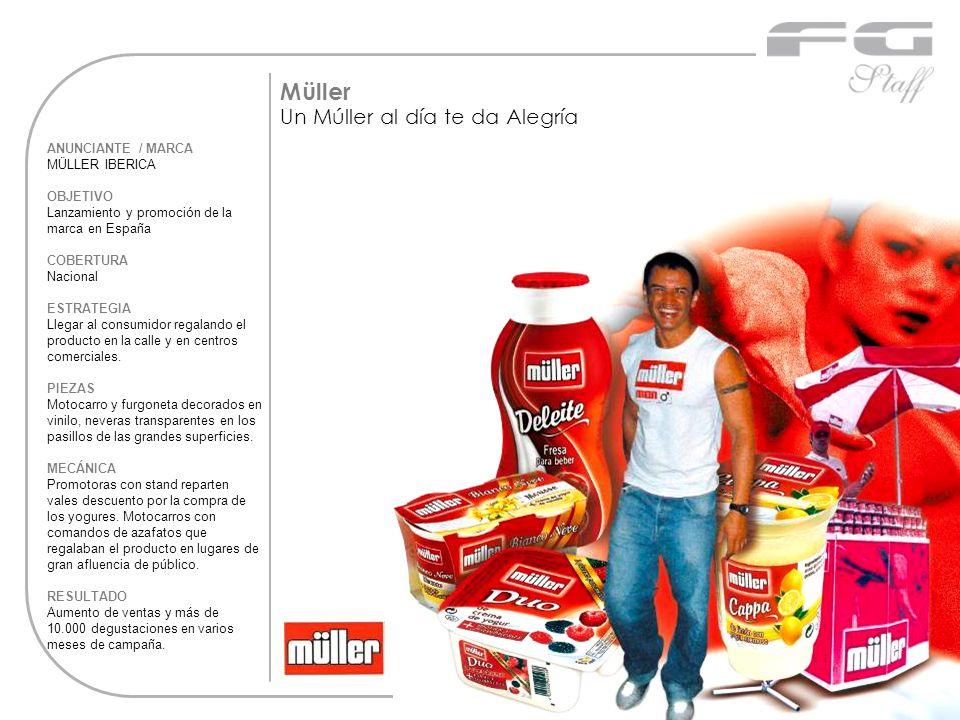 Müller Un Múller al día te da Alegría ANUNCIANTE / MARCA MÜLLER IBERICA OBJETIVO Lanzamiento y promoción de la marca en España COBERTURA Nacional ESTR