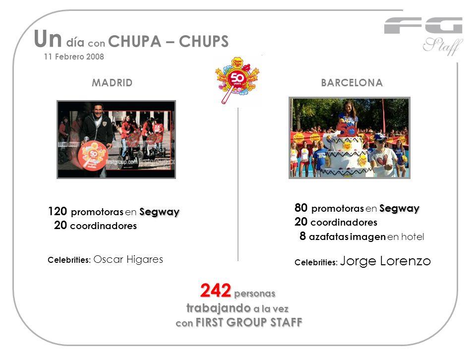 Un día con CHUPA – CHUPS 11 Febrero 2008 MADRID Segway 120 promotoras en Segway 20 coordinadores Celebrities: Oscar Higares BARCELONA 242 personas tra