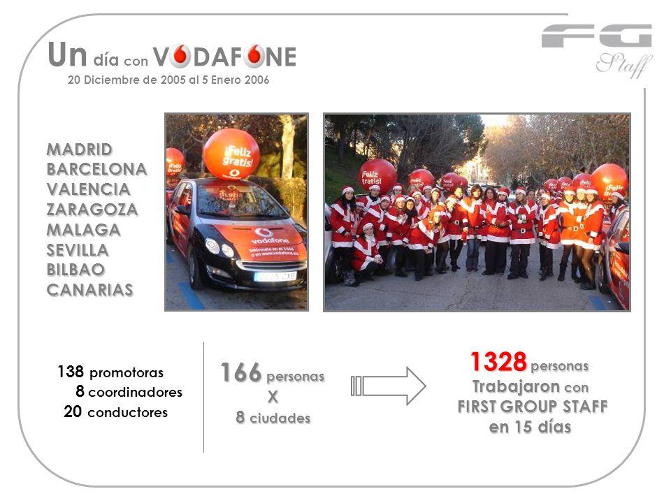 Un día con V DAF NE 20 Diciembre de 2005 al 5 Enero 2006 166 personas X 8 ciudades 138 promotoras 8 coordinadores 20 conductores MADRIDBARCELONAVALENC