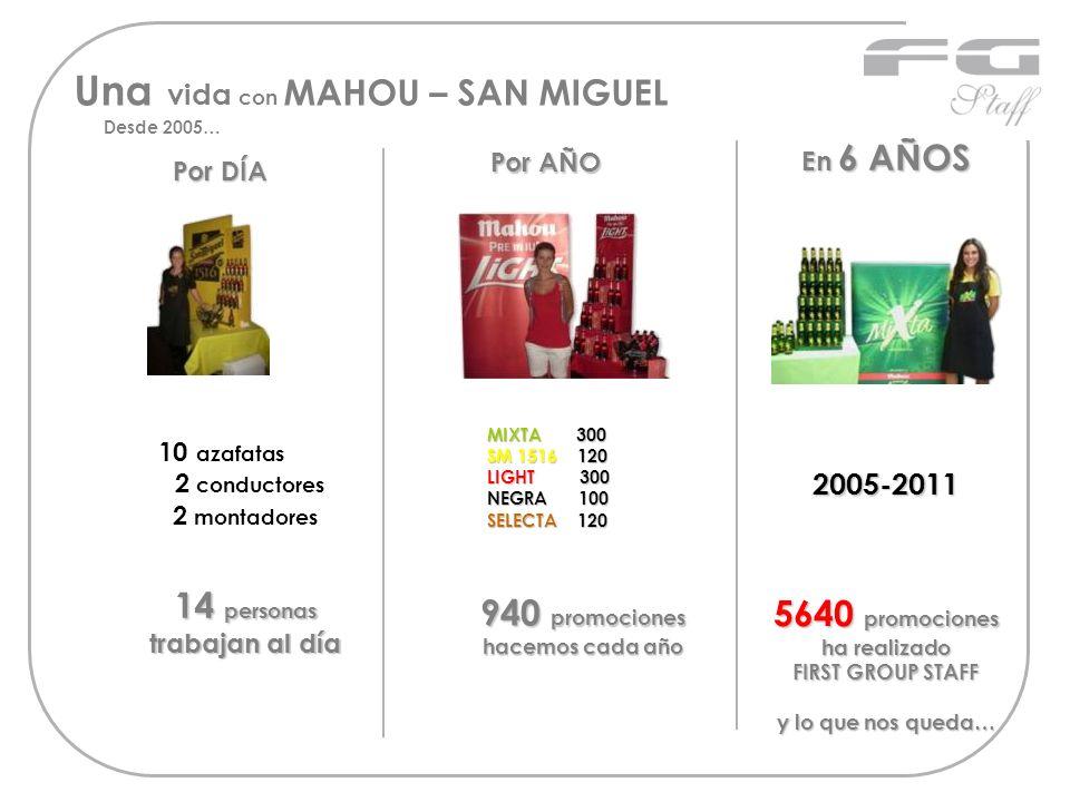 Una vida con MAHOU – SAN MIGUEL Desde 2005… 14 personas trabajan al día 10 azafatas 2 conductores 2 montadores 5640 promociones ha realizado FIRST GRO