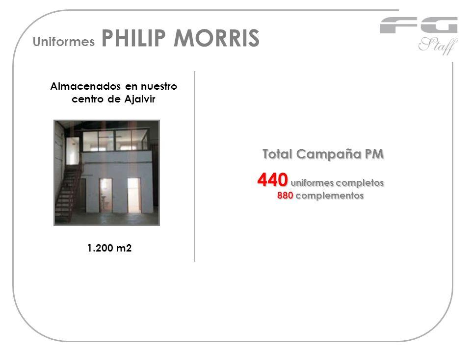 Uniformes PHILIP MORRIS Almacenados en nuestro centro de Ajalvir 440 uniformes completos 880 complementos 1.200 m2 Total Campaña PM