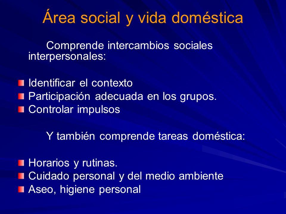 Área social y vida doméstica Comprende intercambios sociales interpersonales: Identificar el contexto Participación adecuada en los grupos. Controlar