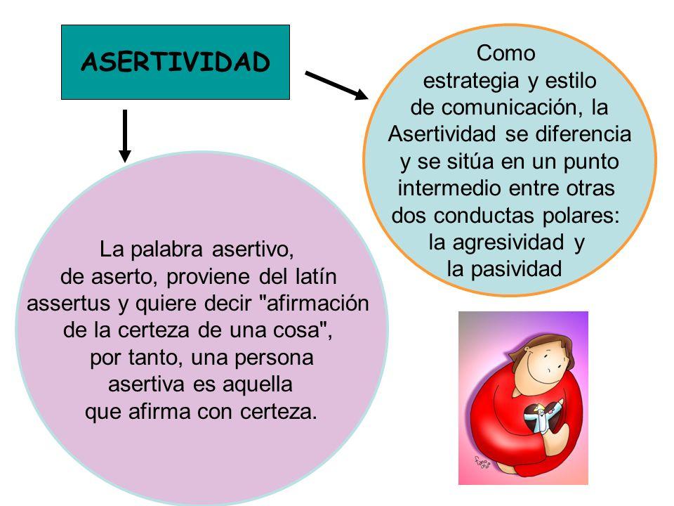 ASERTIVIDAD Como estrategia y estilo de comunicación, la Asertividad se diferencia y se sitúa en un punto intermedio entre otras dos conductas polares