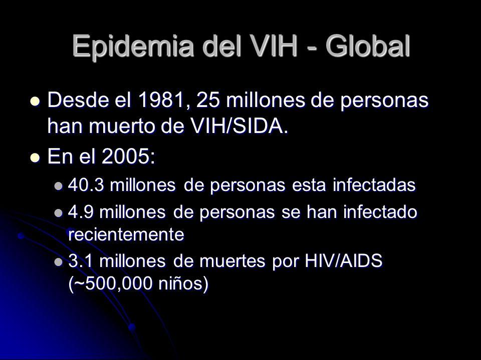 Epidemia del VIH - Global Desde el 1981, 25 millones de personas han muerto de VIH/SIDA.
