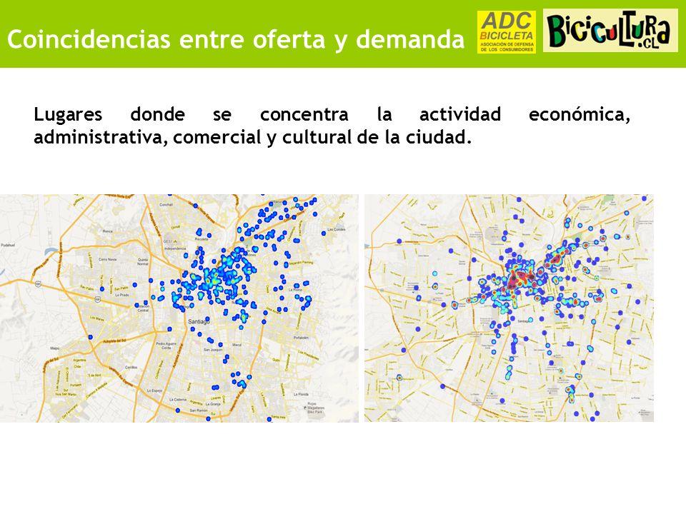 Coincidencias entre oferta y demanda Lugares donde se concentra la actividad económica, administrativa, comercial y cultural de la ciudad.