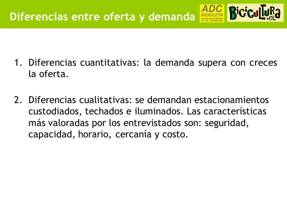 Diferencias entre oferta y demanda 1.Diferencias cuantitativas: la demanda supera con creces la oferta.