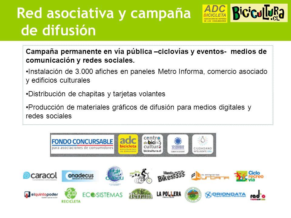 Red asociativa y campaña de difusión Campaña permanente en vía pública –ciclovías y eventos- medios de comunicación y redes sociales.