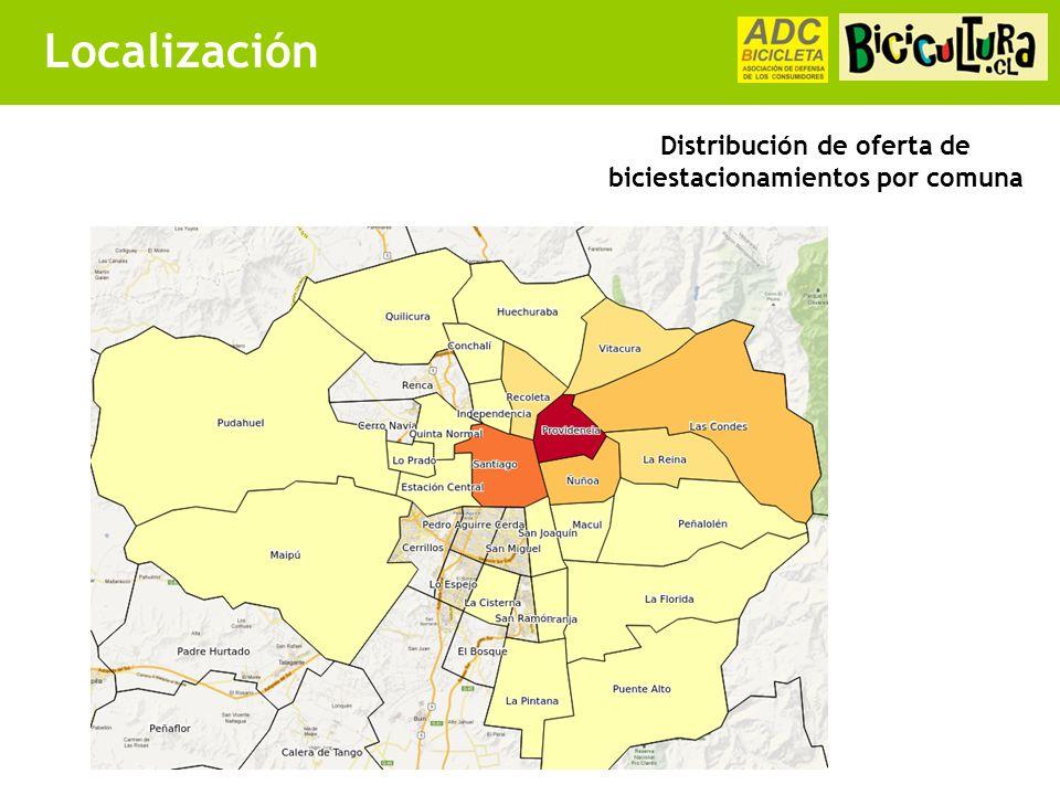 Localización Distribución de oferta de biciestacionamientos por comuna