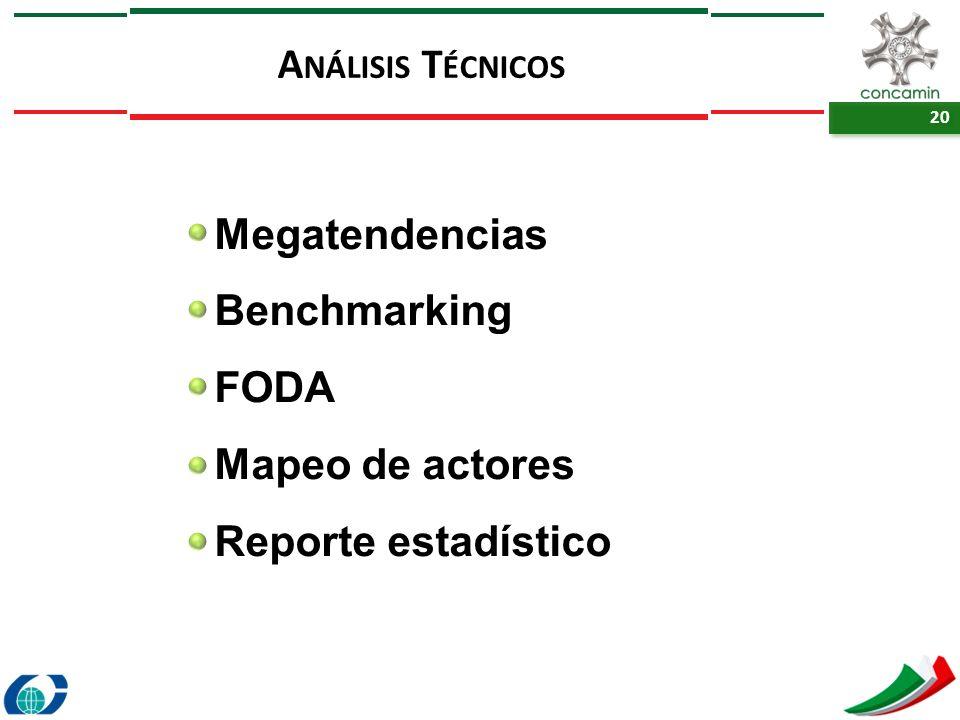 20 A NÁLISIS T ÉCNICOS Megatendencias Benchmarking FODA Mapeo de actores Reporte estadístico