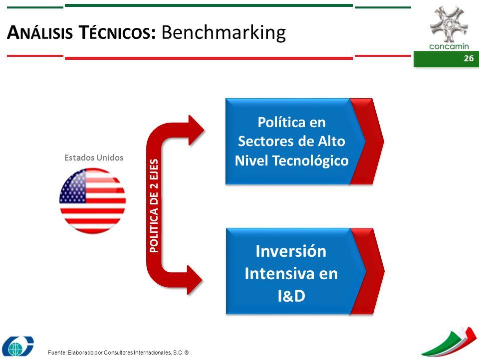 26 A NÁLISIS T ÉCNICOS : Benchmarking Fuente: Elaborado por Consultores Internacionales, S.C. ® Estados Unidos