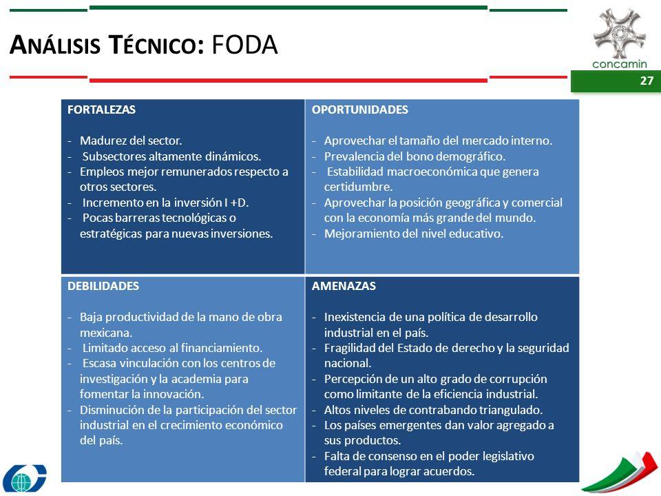 27 A NÁLISIS T ÉCNICO : FODA FORTALEZAS -Madurez del sector. - Subsectores altamente dinámicos. -Empleos mejor remunerados respecto a otros sectores.