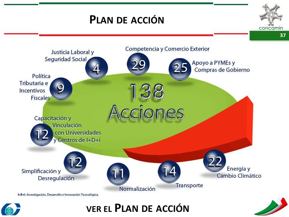 37 P LAN DE ACCIÓN VER EL P LAN DE ACCIÓN