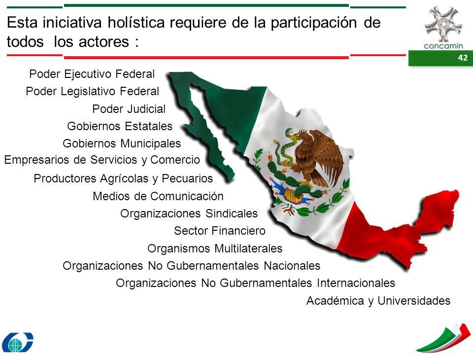 42 Poder Legislativo Federal Poder Ejecutivo Federal Poder Judicial Productores Agrícolas y Pecuarios Gobiernos Estatales Gobiernos Municipales Empres