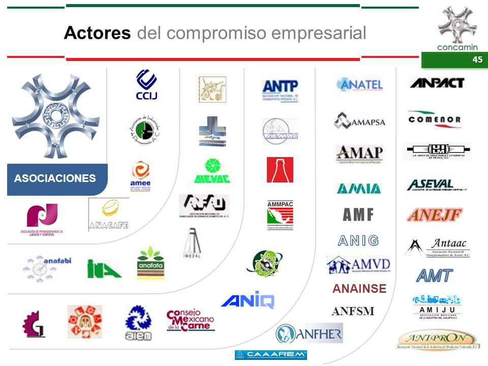 45 Actores del compromiso empresarial ASOCIACIONES