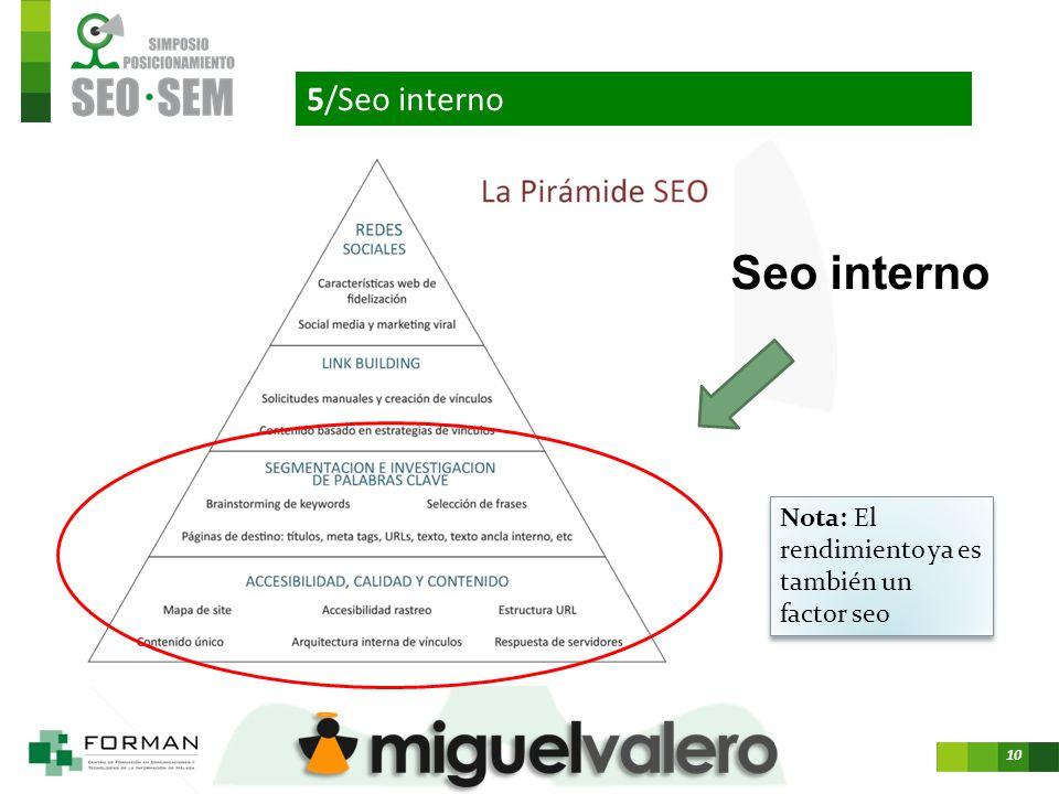 10 5/Seo interno Seo interno Nota: El rendimiento ya es también un factor seo